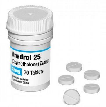 Anadrol Reviews